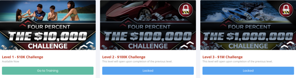 Four Percent Challenge Review - 3 Phases